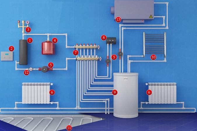 Схема подключения отопления и горячей воды